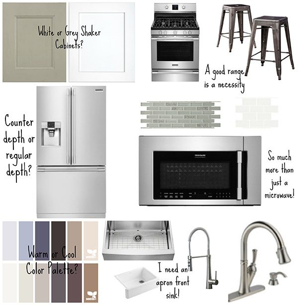 Dream Kitchen Collage